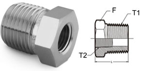 Bushing specification